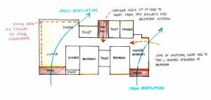 Unit Plan at Wadhwa Courtyad featuring cross ventilation
