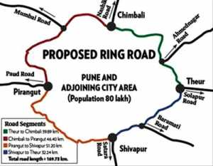 Proposed ring road layout (Pune municipal corporation)