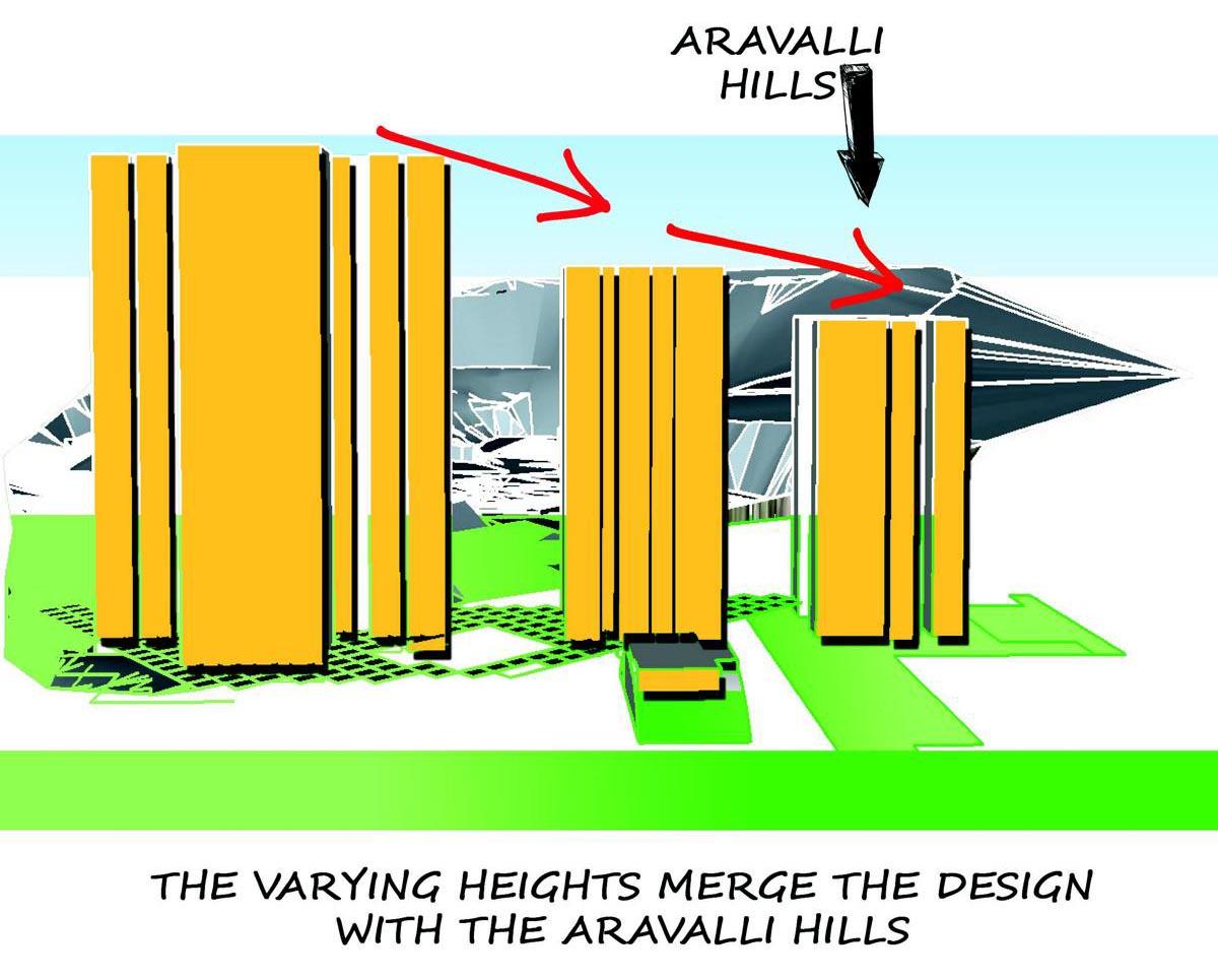 Eldeco Accolade Design Analysis